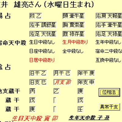 友井 雄亮さんの記事に添付されている画像