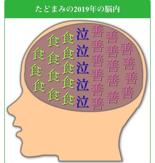 脳 内 メーカー 2019 恋愛 脳内メーカー