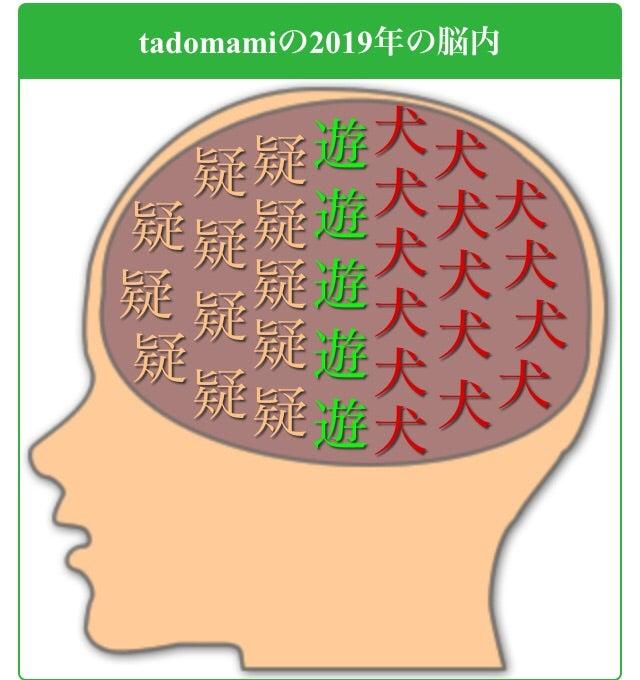 脳 内 メーカー 2019 恋愛 『新脳内メーカー』相性、恋愛、寿命の脳内メーカー