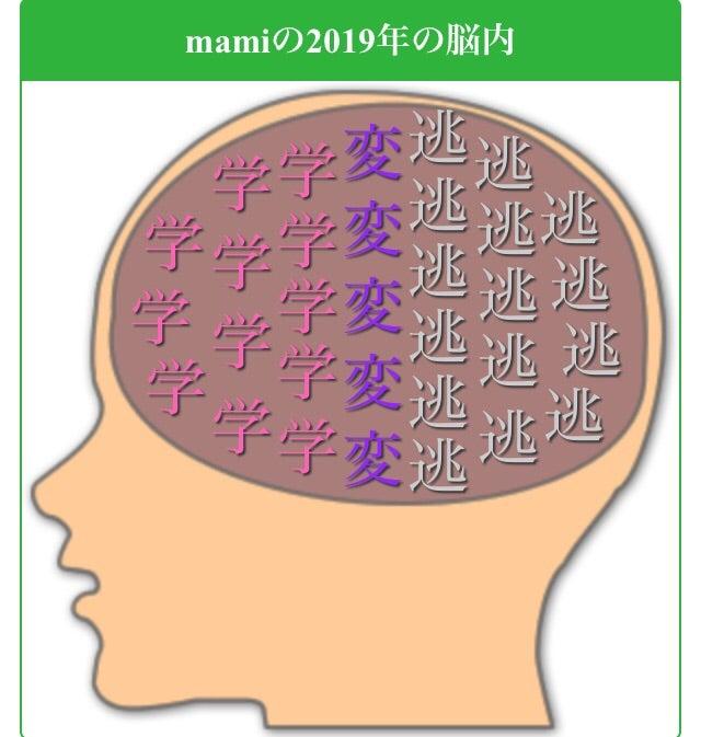 脳 内 メーカー 2019 恋愛 脳 内 メーカー 2019 恋愛 2020年脳内診断メーカー