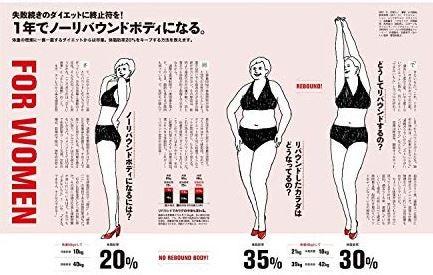 30 体 パーセント 率 脂肪