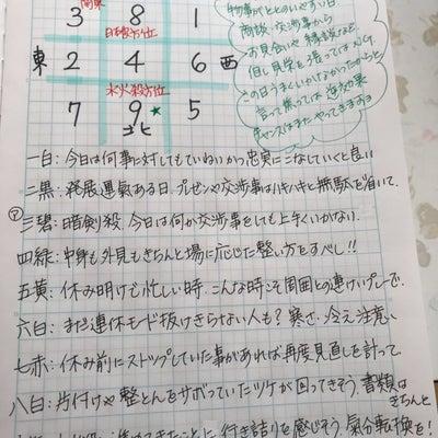 おやすみ前のノートから 1月15日の九星さん★の記事に添付されている画像