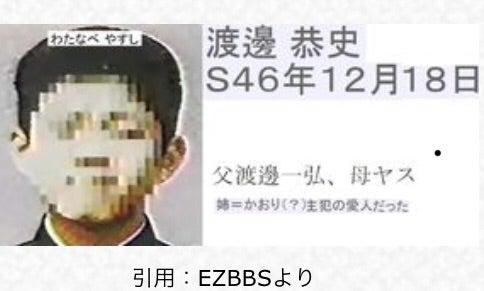 「渡邊恭史」の画像検索結果