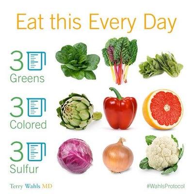 自閉症改善の為の食事療法その1 - Drウォールズプロトコル続き#2の記事に添付されている画像