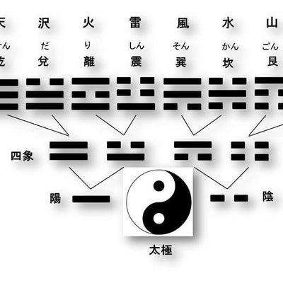 【開催告知】はじめての易経講座 in 新潟燕三条♪の記事に添付されている画像