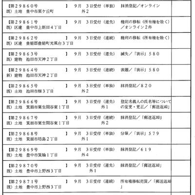 不動産登記受付帳の記事に添付されている画像