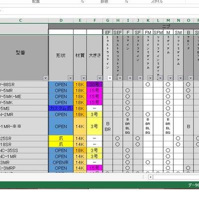 PILOT 万年筆Excel表 そこそこ好評である。(笑)の記事に添付されている画像