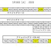 【ウイング橋本店】1月16日[水] 2日目