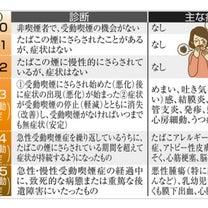 受動喫煙症レベルの記事に添付されている画像