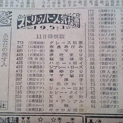 【西条昇のストリップ史コレクション】昭和28年の内外タイムスのストリッパー人気投の記事に添付されている画像