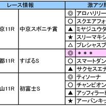 ◆東海S「イチオシ:2位」 今週の先行公開(1/19~1/20)◆の記事に添付されている画像