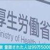 新規がん患者99万5千人!!! ~医療という名の巨大宗教~
