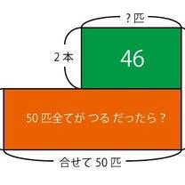 【算数】極端な考え方【数学】の記事に添付されている画像