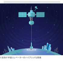 え?まじ? 宇宙エレベーターのハイブリッドな開発 AUTODESK情報の記事に添付されている画像