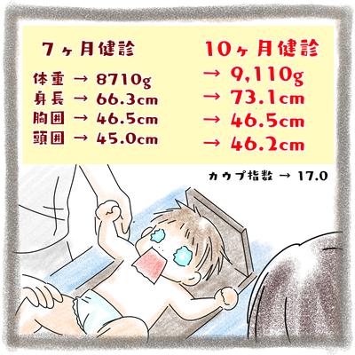 【生後10ヶ月】10ヶ月健診の記事に添付されている画像