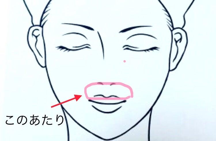 ニキビ 鼻 の 下