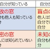 東京出張7日目 盲点の窓 自分が気付いていない問題やあるべき姿を知るのが一歩目の画像