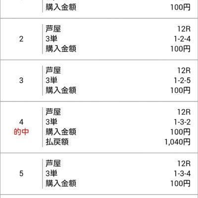 G1全日本王座決定戦 準優勝戦の記事に添付されている画像