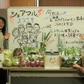 #野菜を美味しくの画像
