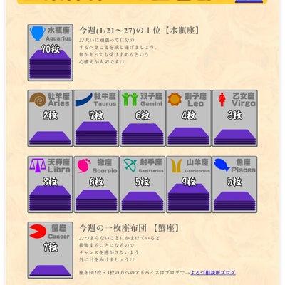 三波伸介の12正座占い(1/21~27)☆座布団枚数で今週の運勢をチェック!の記事に添付されている画像