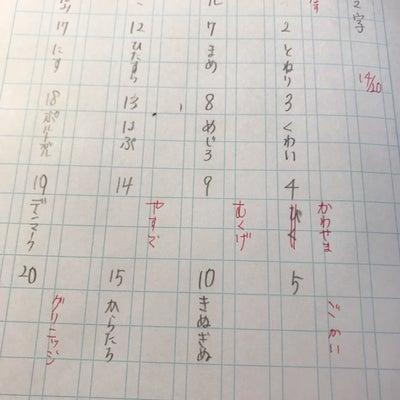 精選演習 P45 熟字訓・当て字 復習 7回目の記事に添付されている画像