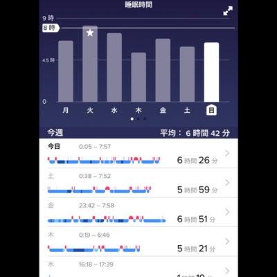 活動量計(睡眠分析編)の記事に添付されている画像