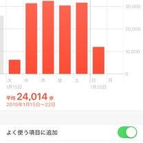 ウォーキング〜30,000歩×4日連続を達成!!〜の記事に添付されている画像