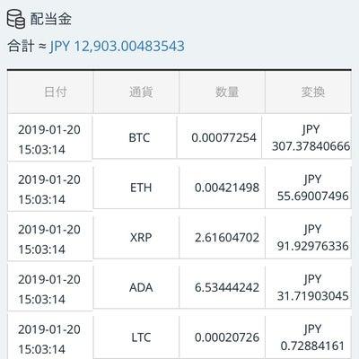 暗号通貨取引所CROSS exchangeの1月20日の配当金を公開!の記事に添付されている画像
