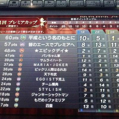 (祝)チーム福島の記事に添付されている画像