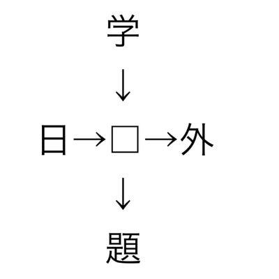 1/23(水) 【今日も朝からいい漢字】&【今日は何の日】の記事に添付されている画像