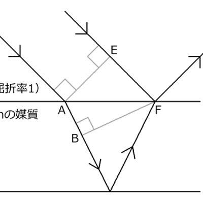 センター試験「物理」平成31年「屈折率を長さで表せ?」の記事に添付されている画像