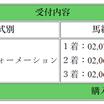 フェブラリーS予想&小倉大賞典予想&日曜勝負レース