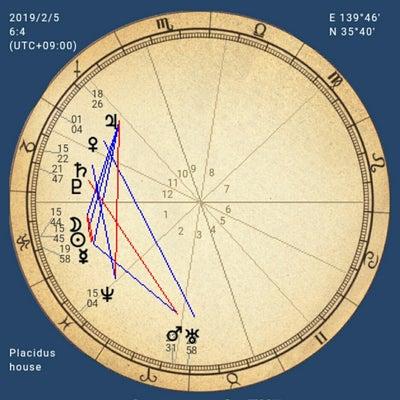 記録⑤: 土星の「試練・課題・克服」を波動調整の記事に添付されている画像