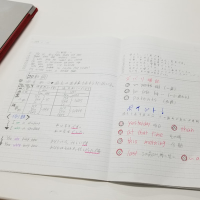 英単語を覚える方法その1 アウトプット学習の記事に添付されている画像