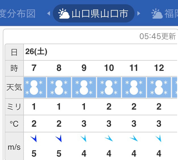 雨雲 レーダー 北九州