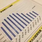 平成最後の新潟県診断士協会の新年会、今後の一つの方向性が見えたの記事より