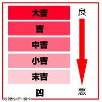 2019年Amebaおみくじの記事に添付されている画像