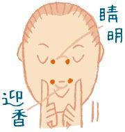 止める 風邪 鼻水 方法