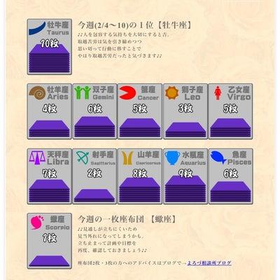 三波伸介の12正座占い(2/4~10)☆座布団枚数で運勢チェック!の記事に添付されている画像
