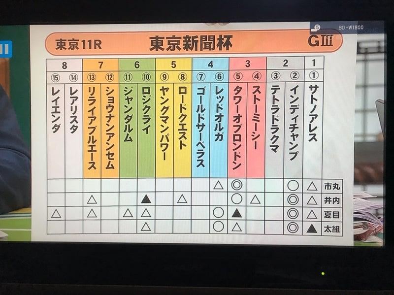 新聞 予想 東京 杯