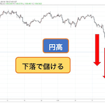 FXは景気が悪くても儲かる(一億人のためのFXその4 )の記事に添付されている画像