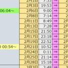 K103 潮の流れに添って☆新月の記事より