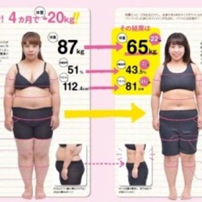 ☆【ダイエット始めよう!温活始めよう!】三重県鈴鹿市痩身 減量 薄着の季節に間にの記事に添付されている画像