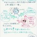 #SOD酵素の画像
