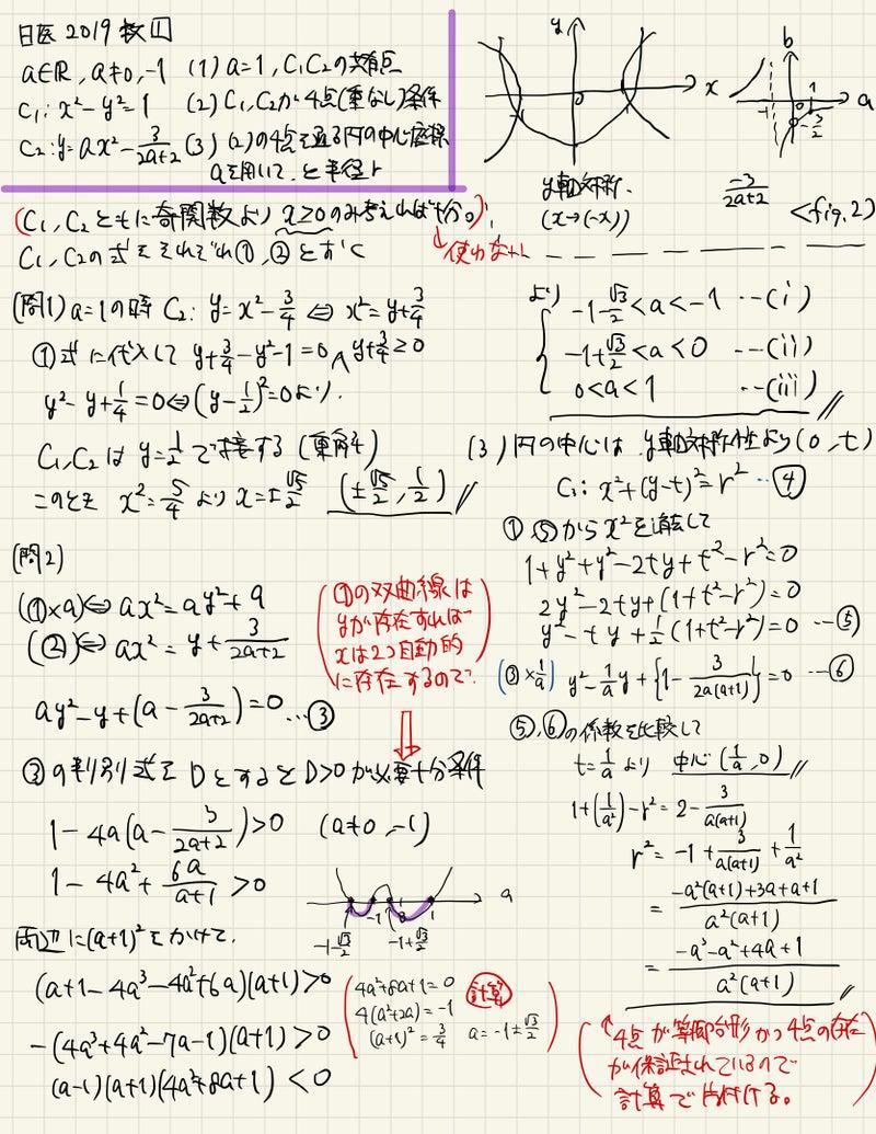 日本 医科 大学 合格 発表