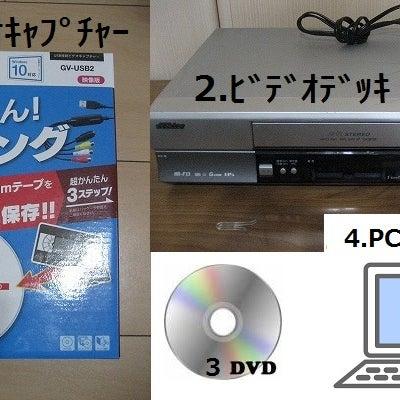 ビデオをDVDにする方法(簡潔編)の記事に添付されている画像