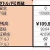 2/8 【CAD×円】両建編 <決済>売600ドルの画像