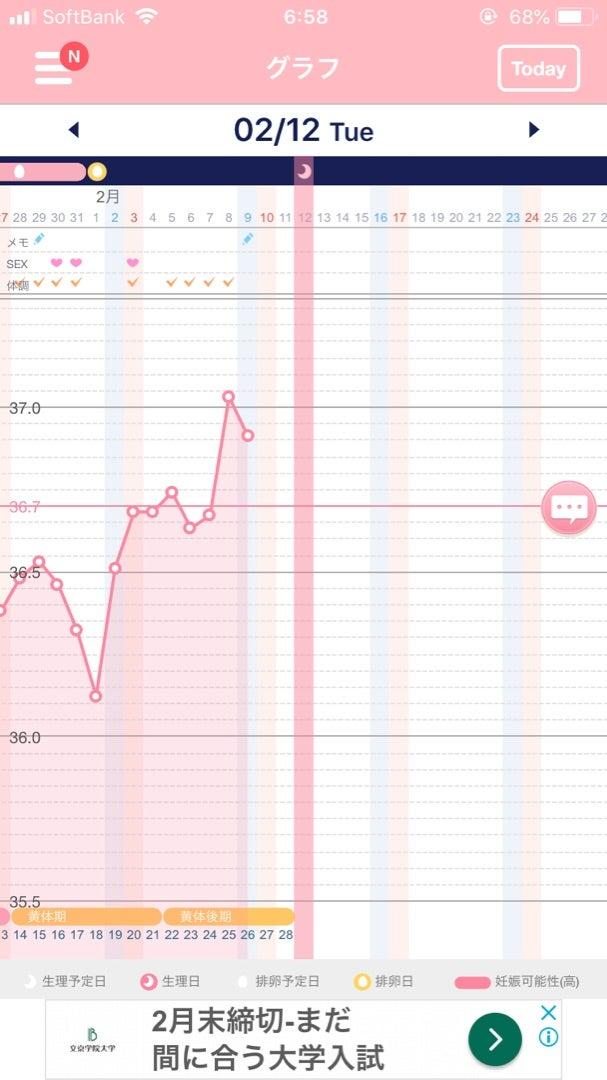 妊娠超初期 なんとなく気持ち悪い 私の妊娠超初期症状をブログにまとめました!生理予定日前のこと