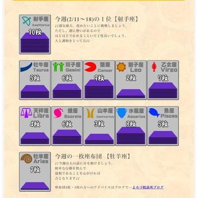 三波伸介の12正座占い(2/11~18)☆座布団枚数で今週の運勢をチェック!の記事に添付されている画像