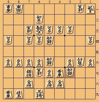 第44期棋王戦5番勝負/第2局「終局直後」 | 柔らかい手~個人的将棋 ...